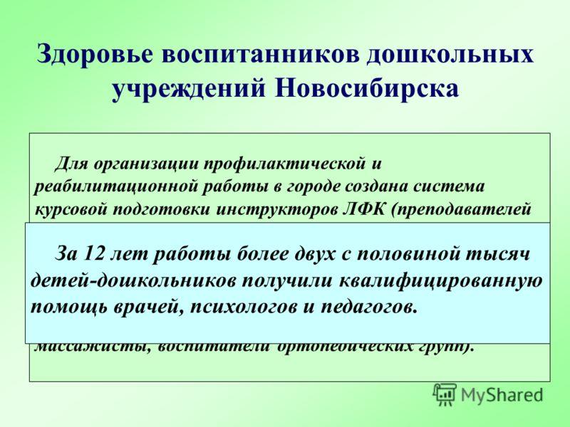 Здоровье воспитанников дошкольных учреждений Новосибирска С 1998 г. в дошкольном образовании города формируется ортопедическая служба Организована работа Медико-педагогической комиссии по набору (выводу) детей с нарушениями опорно- двигательного аппа
