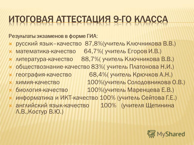 Результаты экзаменов в форме ГИА: русский язык–качество 87,8%(учитель Ключникова В.В.) математика-качество 64,7%( учитель Егоров И.В.) литература-качество 88,7%( учитель Ключникова В.В.) обществознание-качество 83%( учитель Платонова Н.И.) география-
