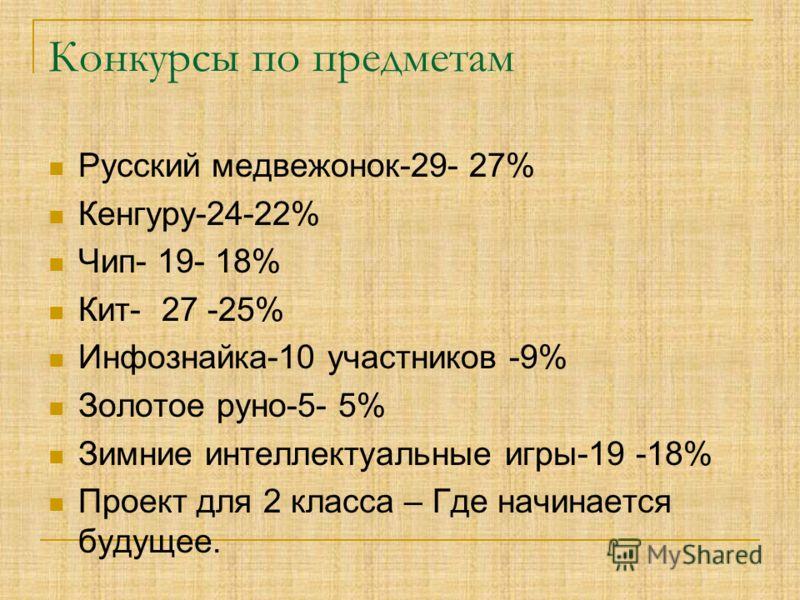 Скачать Районные Олимпиады по русскому языку