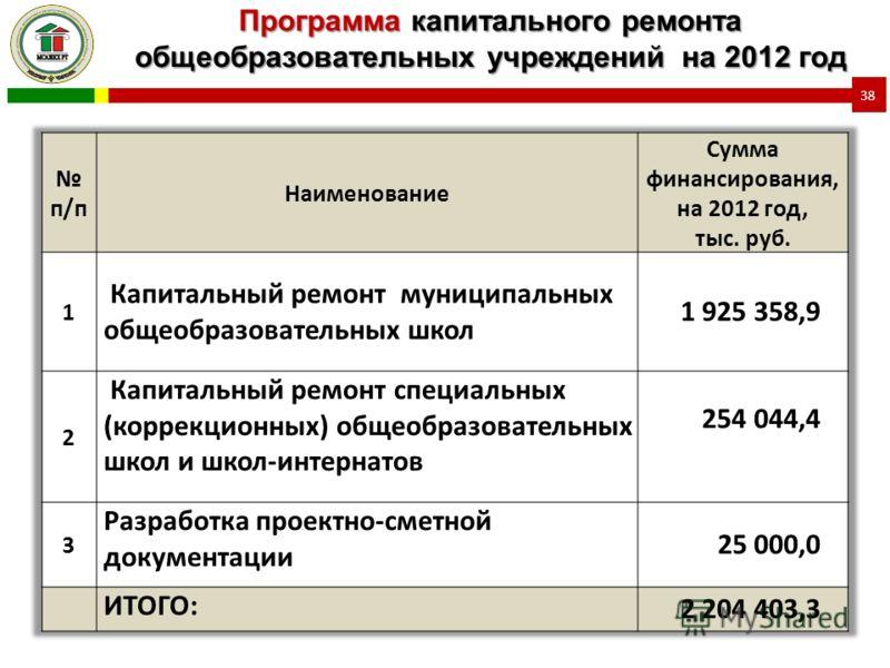 Программа капитального ремонта общеобразовательных учреждений на 2012 год 38