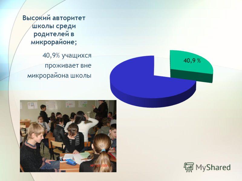 Высокий авторитет школы среди родителей в микрорайоне; 40,9% учащихся проживает вне микрорайона школы