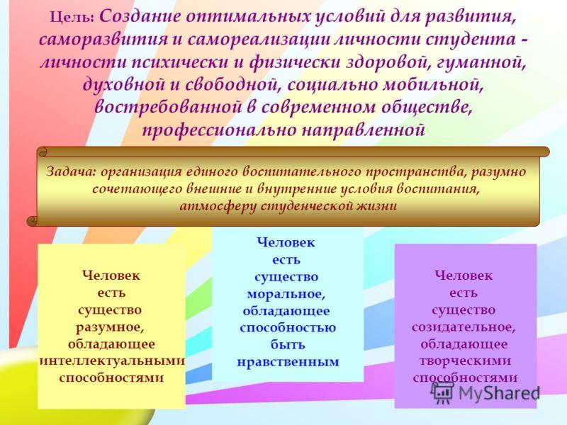 Цель: Создание оптимальных условий для развития, саморазвития и самореализации личности студента - личности психически и физически здоровой, гуманной, духовной и свободной, социально мобильной, востребованной в современном обществе, профессионально н