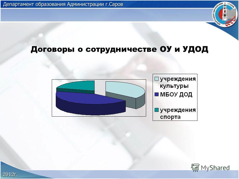 Договоры о сотрудничестве ОУ и УДОД