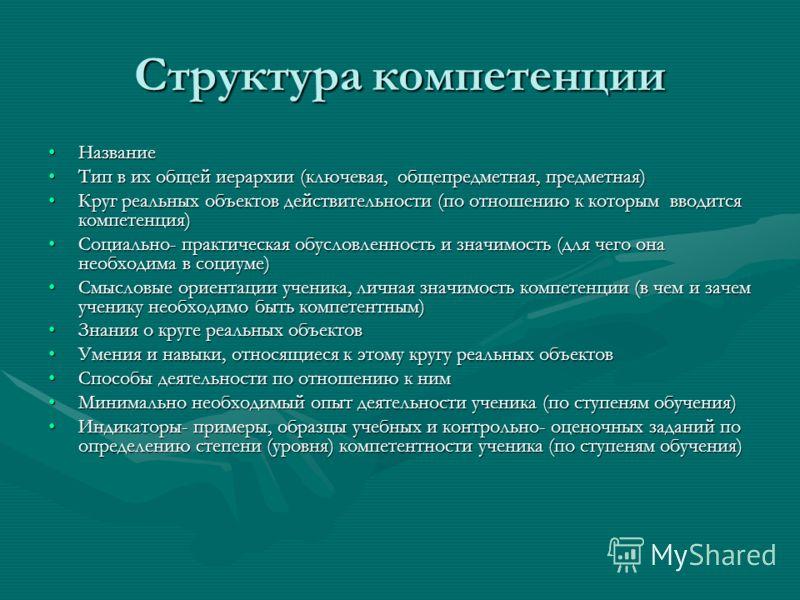 Структура компетенции НазваниеНазвание Тип в их общей иерархии (ключевая, общепредметная, предметная)Тип в их общей иерархии (ключевая, общепредметная, предметная) Круг реальных объектов действительности (по отношению к которым вводится компетенция)К