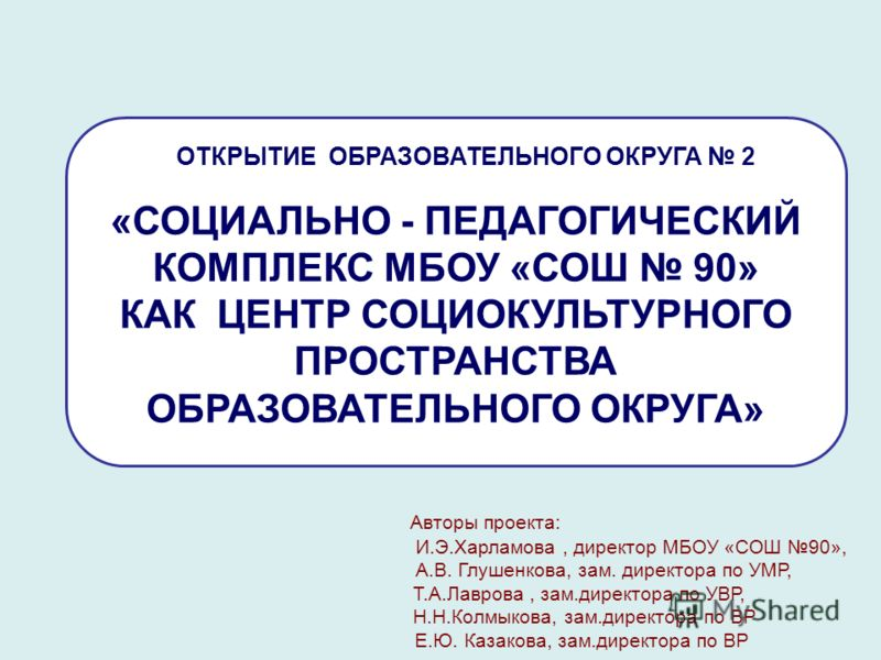 ОТКРЫТИЕ ОБРАЗОВАТЕЛЬНОГО ОКРУГА 2 «СОЦИАЛЬНО - ПЕДАГОГИЧЕСКИЙ КОМПЛЕКС МБОУ «СОШ 90» КАК ЦЕНТР СОЦИОКУЛЬТУРНОГО ПРОСТРАНСТВА ОБРАЗОВАТЕЛЬНОГО ОКРУГА» Авторы проекта: И.Э.Харламова, директор МБОУ «СОШ 90», А.В. Глушенкова, зам. директора по УМР, Т.А.