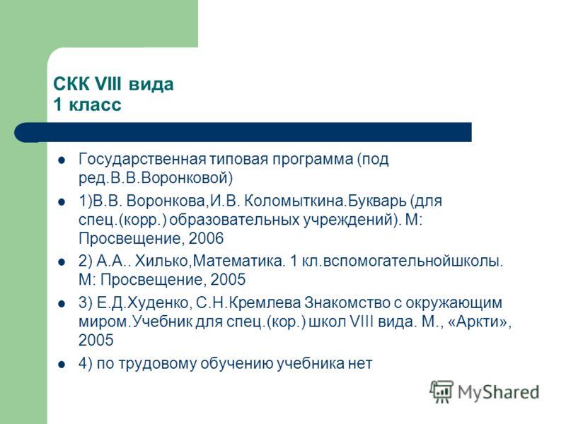 СКК VIII вида 1 класс Государственная типовая программа (под ред.В.В.Воронковой) 1)В.В. Воронкова,И.B. Коломыткина.Букварь (для спец.(корр.) образовательных учреждений). М: Просвещение, 2006 2) А.А.. Хилько,Математика. 1 кл.вспомогательнойшколы. М: П