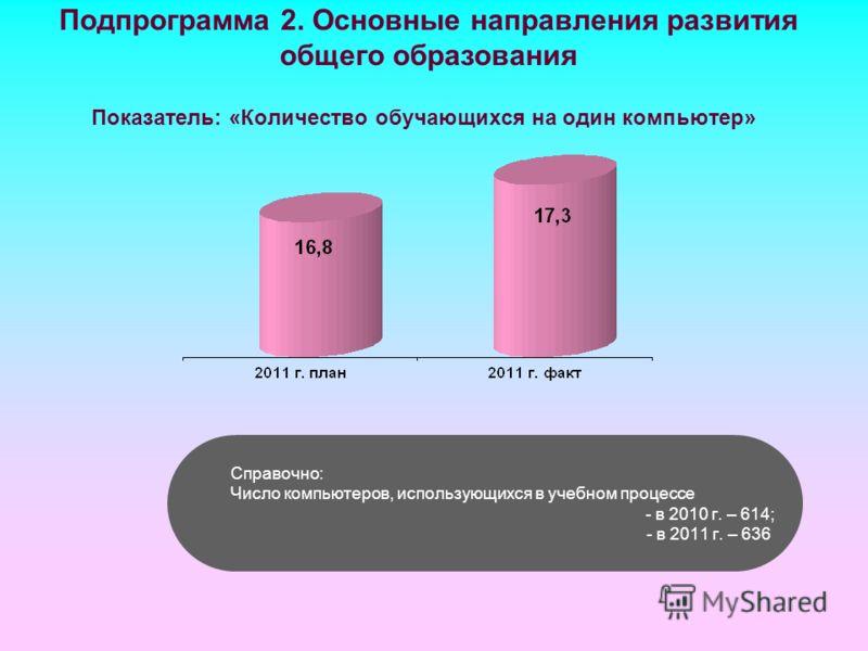 Показатель: «Количество обучающихся на один компьютер» Подпрограмма 2. Основные направления развития общего образования Справочно: Число компьютеров, использующихся в учебном процессе - в 2010 г. – 614; - в 2011 г. – 636