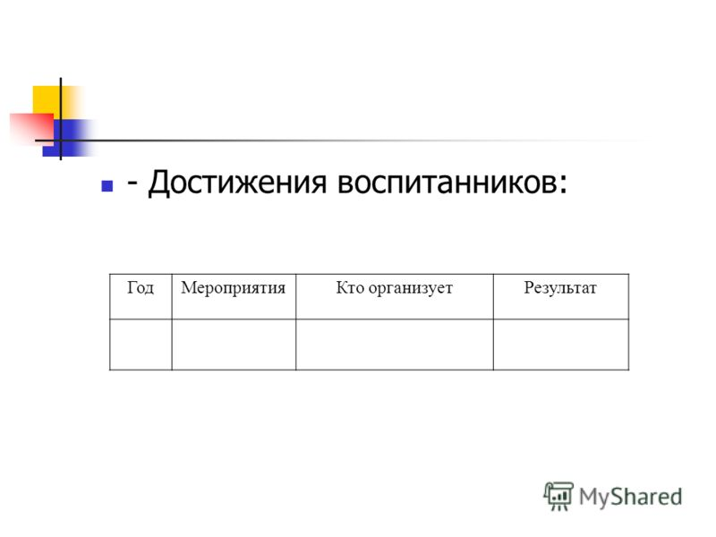 - Достижения воспитанников: ГодМероприятияКто организуетРезультат