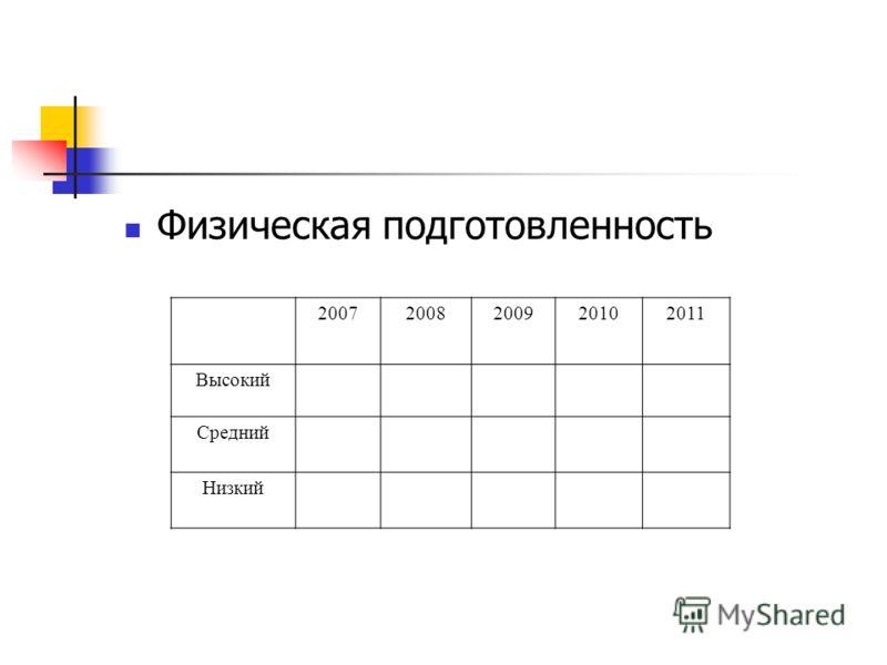 Физическая подготовленность 20072008200920102011 Высокий Средний Низкий