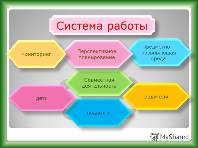 Предметно – развивающая среда Система работы педагоги Перспективное планирование мониторинг