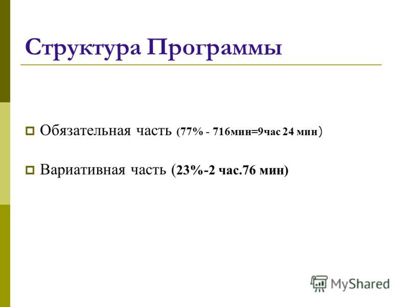 Структура Программы Обязательная часть (77% - 716мин=9час 24 мин ) Вариативная часть ( 23%-2 час.76 мин)
