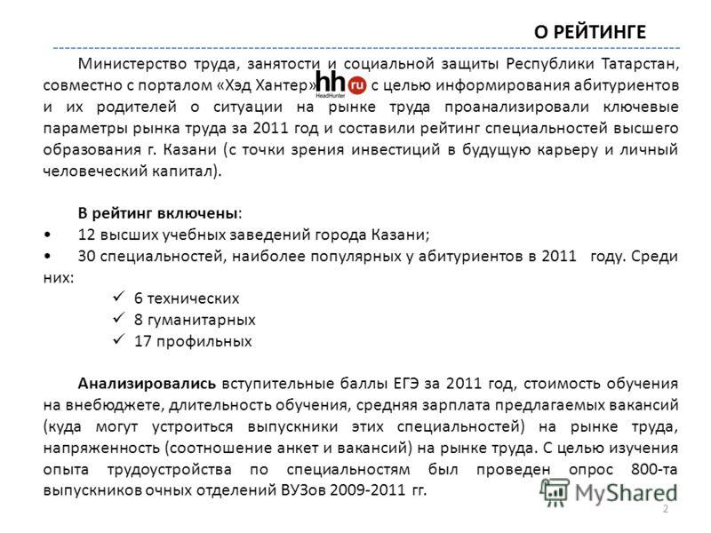 Министерство труда, занятости и социальной защиты Республики Татарстан, совместно с порталом «Хэд Хантер» с целью информирования абитуриентов и их родителей о ситуации на рынке труда проанализировали ключевые параметры рынка труда за 2011 год и соста