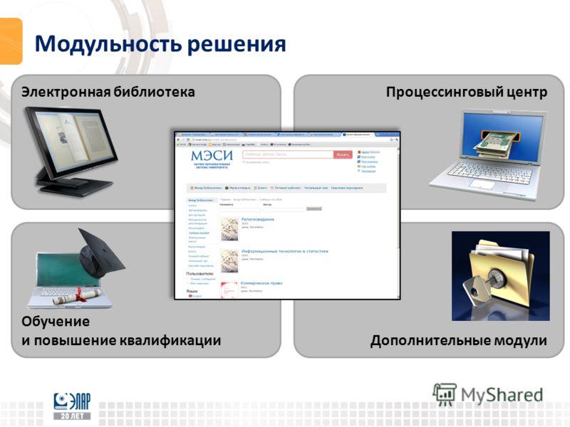 Дополнительные модули Обучение и повышение квалификации Электронная библиотекаПроцессинговый центр Модульность решения