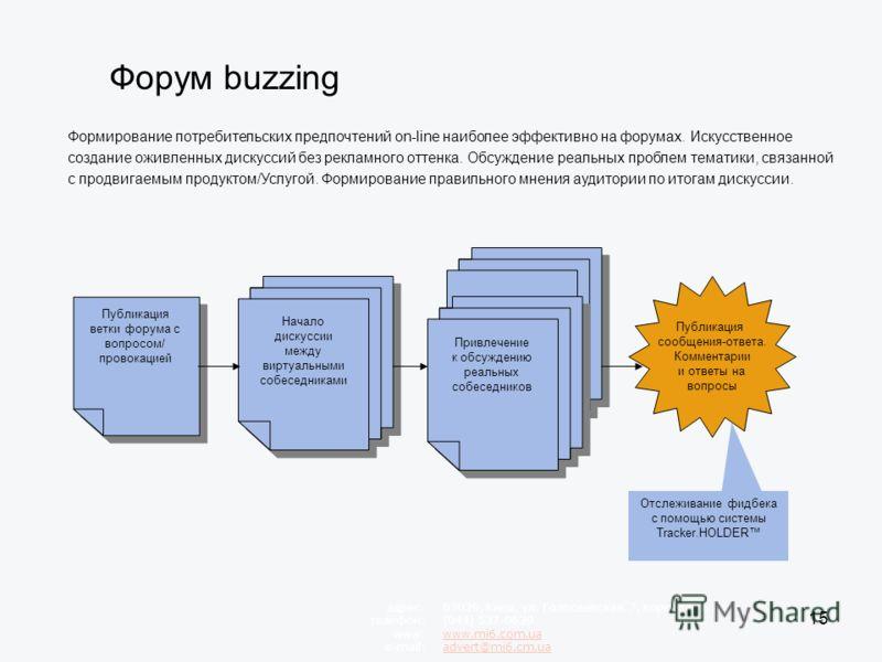 15 Форум buzzing Формирование потребительских предпочтений on-line наиболее эффективно на форумах. Искусственное создание оживленных дискуссий без рекламного оттенка. Обсуждение реальных проблем тематики, связанной с продвигаемым продуктом/Услугой. Ф