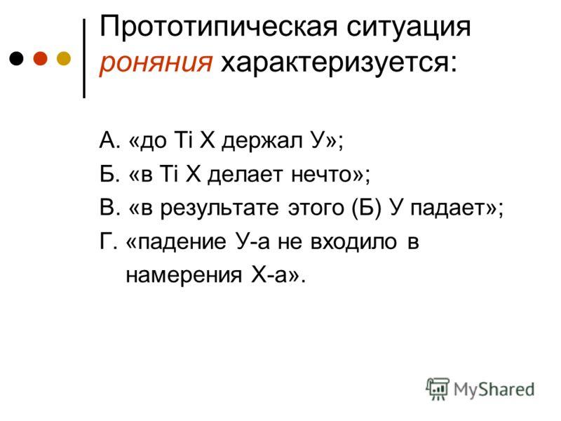 Прототипическая ситуация роняния характеризуется: А. «до Ti Х держал У»; Б. «в Тi Х делает нечто»; В. «в результате этого (Б) У падает»; Г. «падение У-а не входило в намерения Х-а».