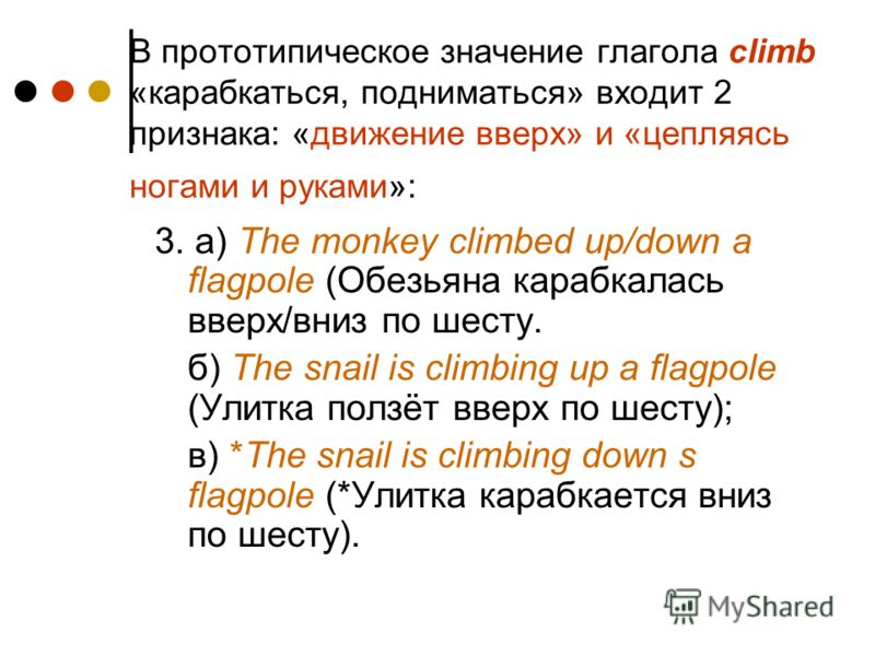 В прототипическое значение глагола climb «карабкаться, подниматься» входит 2 признака: «движение вверх» и «цепляясь ногами и руками»: 3. a) The monkey climbed up/down a flagpole (Обезьяна карабкалась вверх/вниз по шесту. б) The snail is climbing up a