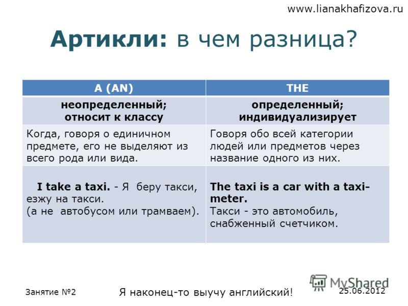 www.lianakhafizova.ru Занятие 2 Я наконец-то выучу английский! 25.06.2012 Артикли: в чем разница? A (AN)THE неопределенный; относит к классу определенный; индивидуализирует Когда, говоря о единичном предмете, его не выделяют из всего рода или вида. Г