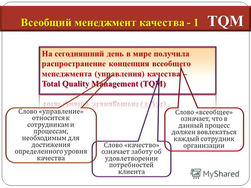Всеобщий менеджмент качества - 1 TQM Слово « всеобщее » означает, что в данный процесс должен вовлекаться каждый сотрудник организации Слово « управление » относится к сотрудникам и процессам, необходимым для достижения определенного уровня качества