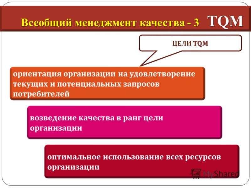Всеобщий менеджмент качества - 3 TQM TQM ЦЕЛИ TQM ориентация организации на удовлетворение текущих и потенциальных запросов потребителей возведение качества в ранг цели организации оптимальное использование всех ресурсов организации