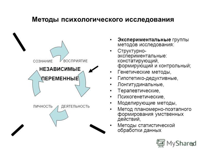 9 Методы психологического исследования Экспериментальные группы методов исследования: Структурно- экспериментальные: констатирующий, формирующий и контрольный; Генетические методы, Гипотетико-дедуктивные, Лонгитудинальные, Терапевтические, Психогенет