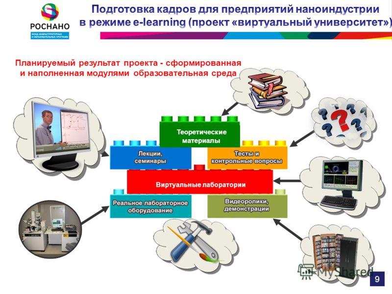 Планируемый результат проекта - сформированная и наполненная модулями образовательная среда 9 Теоретические материалы Виртуальные лаборатории