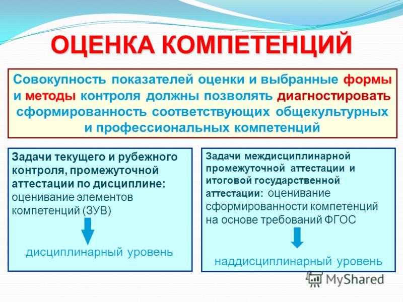 Задачи междисциплинарной промежуточной аттестации и итоговой государственной аттестации: оценивание сформированности компетенций на основе требований ФГОС наддисциплинарный уровень ОЦЕНКА КОМПЕТЕНЦИЙ Задачи текущего и рубежного контроля, промежуточно