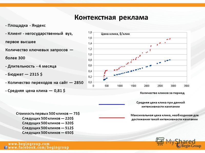 Контекстная реклама - Площадка - Яндекс - Клиент - негосударственный вуз, первое высшее Количество ключевых запросов более 300 - Длительность - 4 месяца - Бюджет 2315 $ - Количество переходов на сайт 2850 - Средняя цена клика 0,81 $ Количество кликов