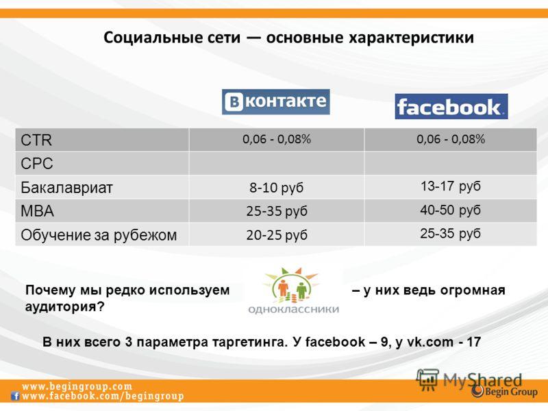 Социальные сети основные характеристики CTR 0,06 - 0,08% CPC Бакалавриат 8-10 руб 13-17 руб MBA 25-35 руб 40-50 руб Обучение за рубежом 20-25 руб 25-35 руб Почему мы редко используем – у них ведь огромная аудитория? В них всего 3 параметра таргетинга