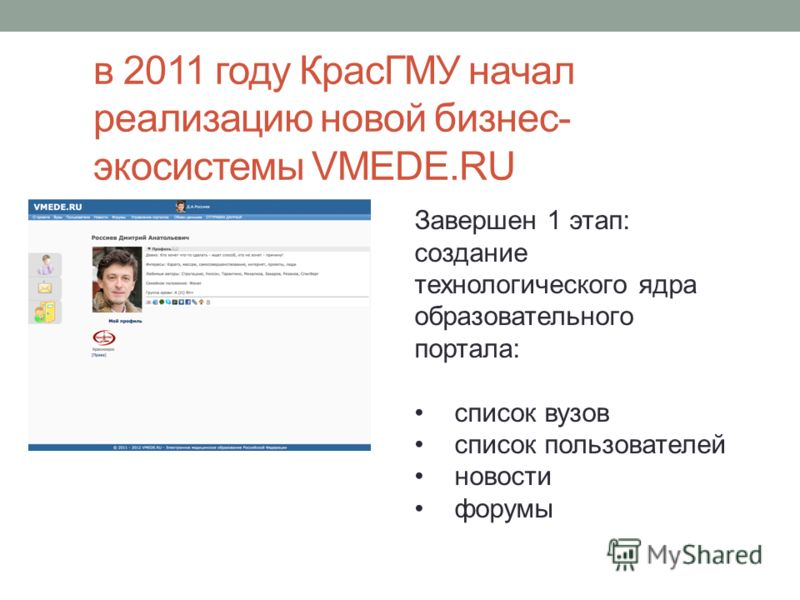 в 2011 году КрасГМУ начал реализацию новой бизнес- экосистемы VMEDE.RU Завершен 1 этап: создание технологического ядра образовательного портала: список вузов список пользователей новости форумы
