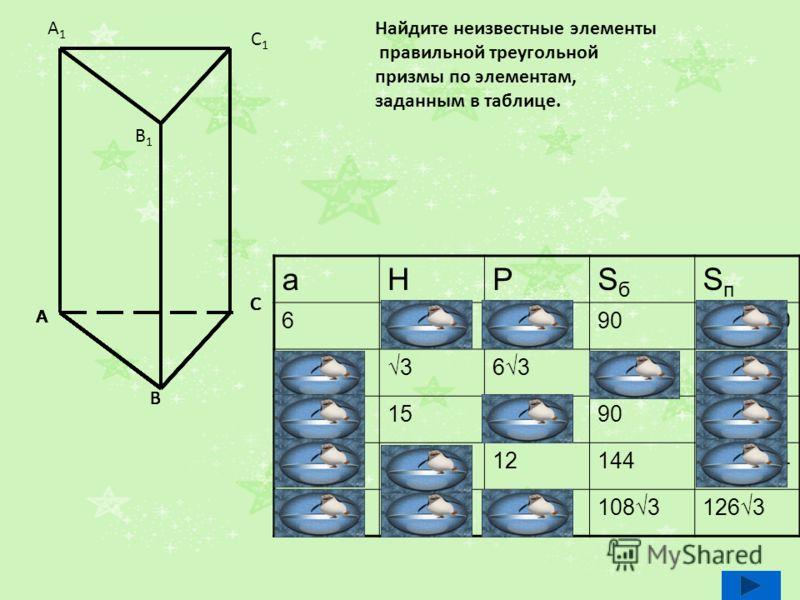 Показательные уравнения. Уравнения,у которых неизвестное находится в показателе степени, называются показательными. Способы решения: 1.По свойству степени; 2.Вынесение общего множителя за скобки; 3.Деление обеих частей уравнения на одно и то же выраж