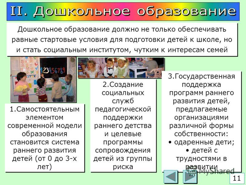1.Самостоятельным элементом современной модели образования становится система раннего развития детей (от 0 до 3-х лет) 2.Создание социальных служб педагогической поддержки раннего детства и целевые программы сопровождения детей из группы риска Дошкол