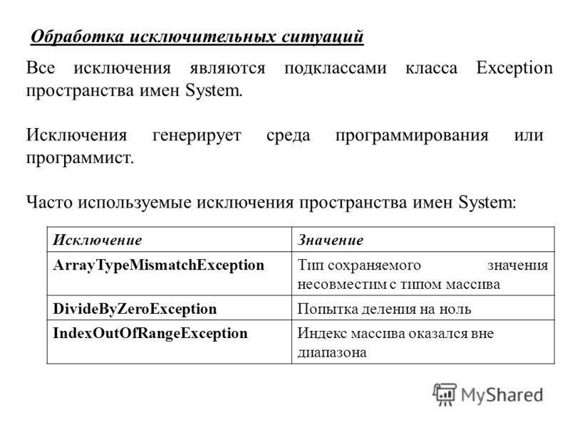 Обработка исключительных ситуаций Все исключения являются подклассами класса Exception пространства имен System. Исключения генерирует среда программирования или программист. Часто используемые исключения пространства имен System: ИсключениеЗначение
