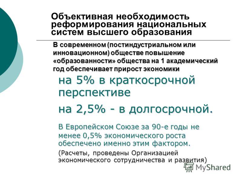 Объективная необходимость реформирования национальных систем высшего образования на 5% в краткосрочной перспективе на 2,5% - в долгосрочной. В Европейском Союзе за 90-е годы не менее 0,5% экономического роста обеспечено именно этим фактором. (Расчеты