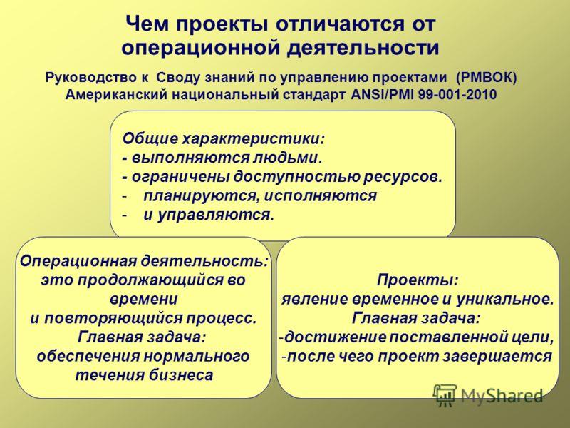 Руководство к Своду знаний по управлению проектами (РМВОК) Американский национальный стандарт ANSI/PMI 99-001-2010 Чем проекты отличаются от операционной деятельности Общие характеристики: - выполняются людьми. - ограничены доступностью ресурсов. -пл