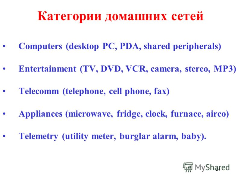 24 Категории домашних сетей Computers (desktop PC, PDA, shared peripherals) Entertainment (TV, DVD, VCR, camera, stereo, MP3) Telecomm (telephone, cell phone, fax) Appliances (microwave, fridge, clock, furnace, airco) Telemetry (utility meter, burgla