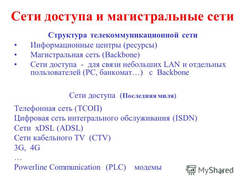 25 Сети доступа и магистральные сети Структура телекоммуникационной сети Информационные центры (ресурсы) Магистральная сеть (Backbone) Сети доступа - для связи небольших LAN и отдельных пользователей (PC, банкомат…) с Backbone Сети доступа ( Последня