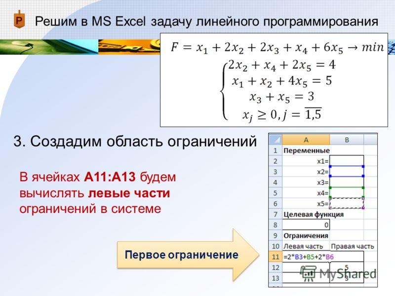 Решим в MS Excel задачу линейного программирования 3. Создадим область ограничений В ячейках А11:А13 будем вычислять левые части ограничений в системе Первое ограничение