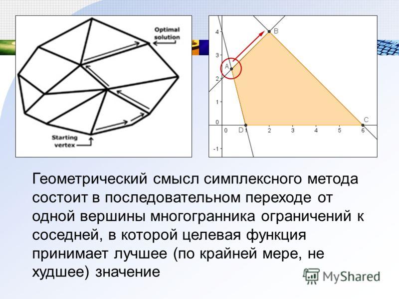 Геометрический смысл симплексного метода состоит в последовательном переходе от одной вершины многогранника ограничений к соседней, в которой целевая функция принимает лучшее (по крайней мере, не худшее) значение
