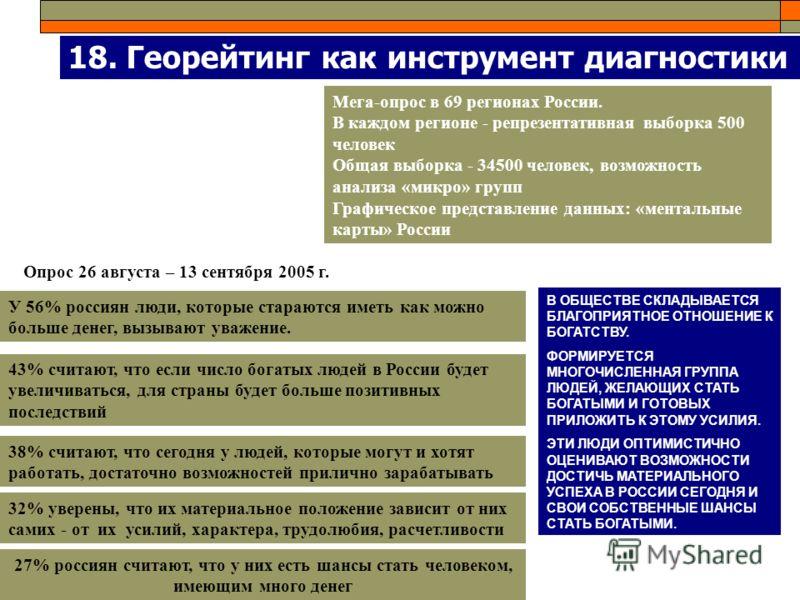 18. Георейтинг как инструмент диагностики 43% считают, что если число богатых людей в России будет увеличиваться, для страны будет больше позитивных последствий У 56% россиян люди, которые стараются иметь как можно больше денег, вызывают уважение. 38