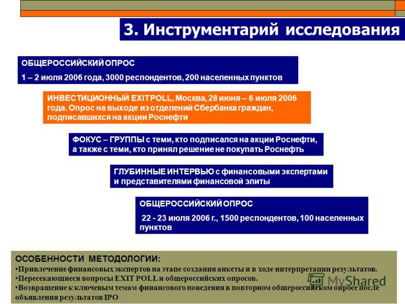 3. Инструментарий исследования ОБЩЕРОССИЙСКИЙ ОПРОС 1 – 2 июля 2006 года, 3000 респондентов, 200 населенных пунктов ИНВЕСТИЦИОННЫЙ EXIT POLL, Москва, 28 июня – 6 июля 2006 года. Опрос на выходе из отделений Сбербанка граждан, подписавшихся на акции Р
