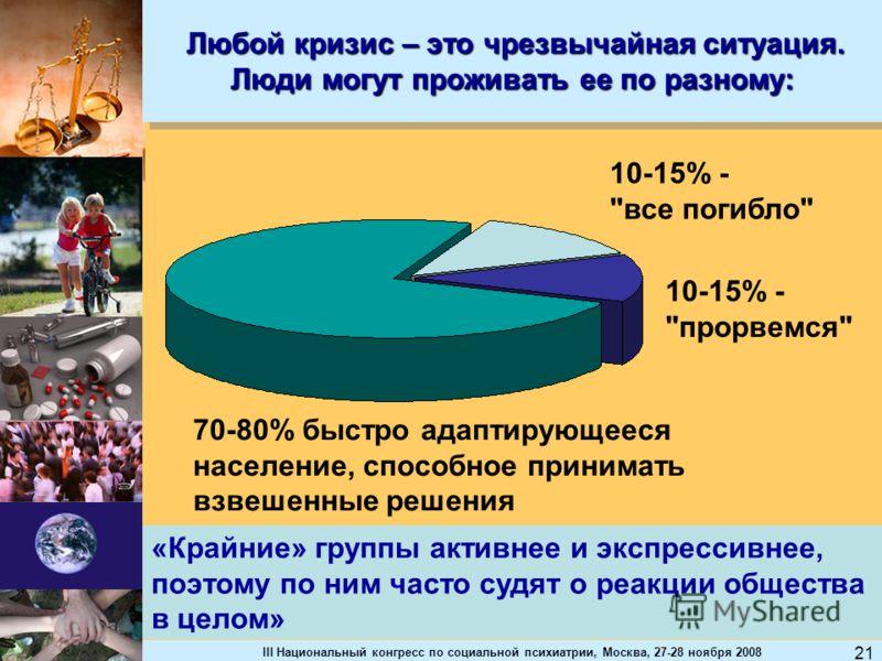 III Национальный конгресс по социальной психиатрии, Москва, 27-28 ноября 2008 21 Любой кризис – это чрезвычайная ситуация. Люди могут проживать ее по разному: Любой кризис – это чрезвычайная ситуация. Люди могут проживать ее по разному: 70-80% быстро