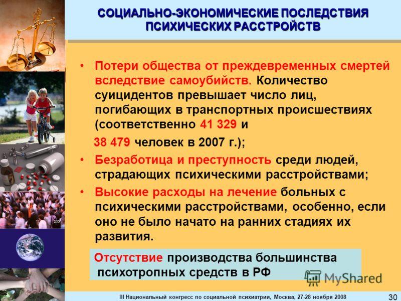 III Национальный конгресс по социальной психиатрии, Москва, 27-28 ноября 2008 30 СОЦИАЛЬНО-ЭКОНОМИЧЕСКИЕ ПОСЛЕДСТВИЯ ПСИХИЧЕСКИХ РАССТРОЙСТВ Потери общества от преждевременных смертей вследствие самоубийств. Количество суицидентов превышает число лиц