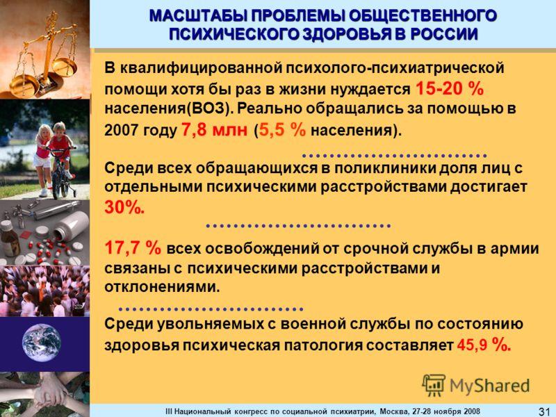 III Национальный конгресс по социальной психиатрии, Москва, 27-28 ноября 2008 31 МАСШТАБЫ ПРОБЛЕМЫ ОБЩЕСТВЕННОГО ПСИХИЧЕСКОГО ЗДОРОВЬЯ В РОССИИ В квалифицированной психолого-психиатрической помощи хотя бы раз в жизни нуждается 15-20 % населения(ВОЗ).