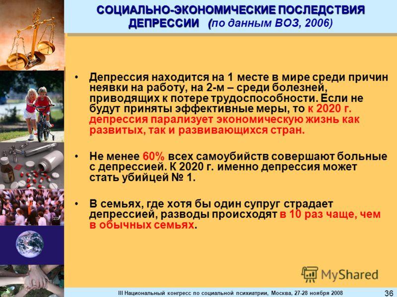 III Национальный конгресс по социальной психиатрии, Москва, 27-28 ноября 2008 36 СОЦИАЛЬНО-ЭКОНОМИЧЕСКИЕ ПОСЛЕДСТВИЯ ДЕПРЕССИИ ( СОЦИАЛЬНО-ЭКОНОМИЧЕСКИЕ ПОСЛЕДСТВИЯ ДЕПРЕССИИ (по данным ВОЗ, 2006) Депрессия находится на 1 месте в мире среди причин не