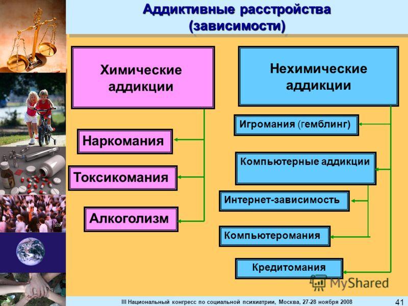 III Национальный конгресс по социальной психиатрии, Москва, 27-28 ноября 2008 41 Аддиктивные расстройства (зависимости) Химические аддикции Нехимические аддикции Наркомания Игромания (гемблинг) Токсикомания Алкоголизм Компьютерные аддикции Интернет-з