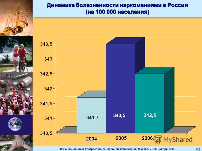 III Национальный конгресс по социальной психиатрии, Москва, 27-28 ноября 2008 43 Динамика болезненности наркоманиями в России (на 100 000 населения) 2004 20052006