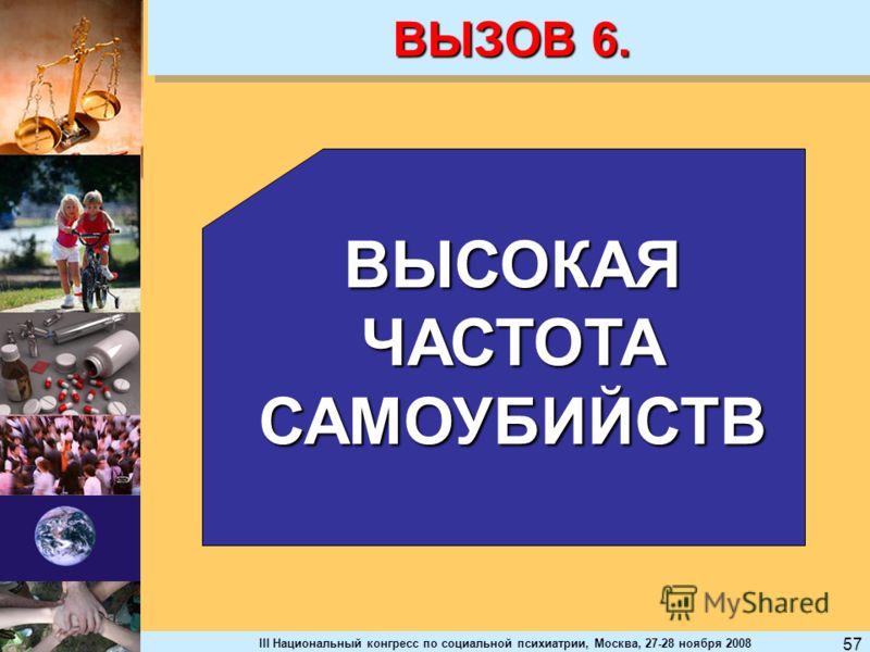 III Национальный конгресс по социальной психиатрии, Москва, 27-28 ноября 2008 57 ВЫЗОВ 6. ВЫСОКАЯ ЧАСТОТА САМОУБИЙСТВ