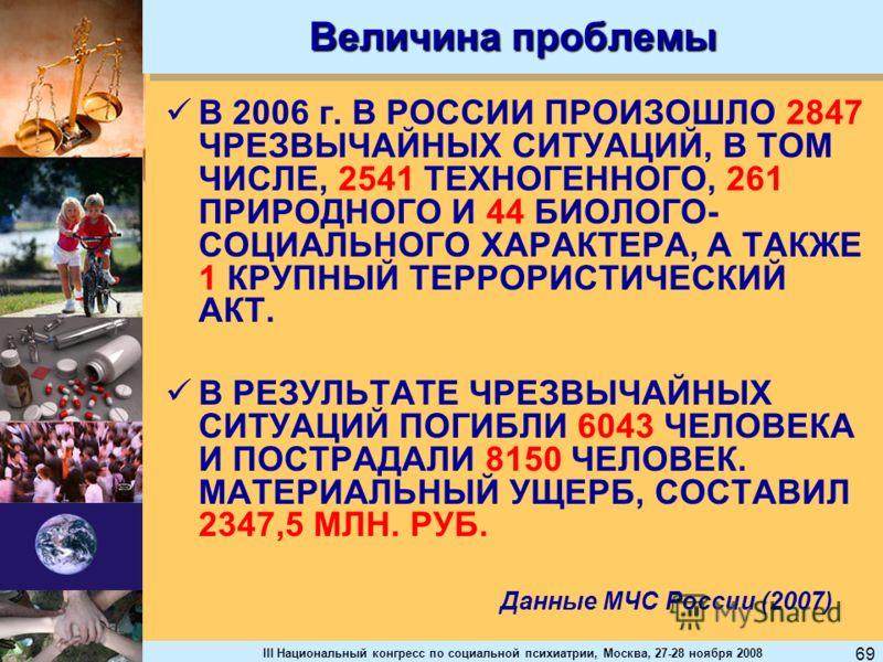 III Национальный конгресс по социальной психиатрии, Москва, 27-28 ноября 2008 69 Величина проблемы В 2006 г. В РОССИИ ПРОИЗОШЛО 2847 ЧРЕЗВЫЧАЙНЫХ СИТУАЦИЙ, В ТОМ ЧИСЛЕ, 2541 ТЕХНОГЕННОГО, 261 ПРИРОДНОГО И 44 БИОЛОГО- СОЦИАЛЬНОГО ХАРАКТЕРА, А ТАКЖЕ 1