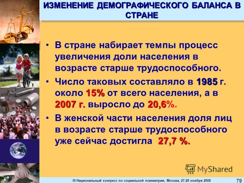 III Национальный конгресс по социальной психиатрии, Москва, 27-28 ноября 2008 79 ИЗМЕНЕНИЕ ДЕМОГРАФИЧЕСКОГО БАЛАНСА В СТРАНЕ В стране набирает темпы процесс увеличения доли населения в возрасте старше трудоспособного. 1985 15% 2007 г.20,6Число таковы