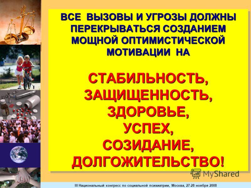 III Национальный конгресс по социальной психиатрии, Москва, 27-28 ноября 2008 ВСЕ ВЫЗОВЫ И УГРОЗЫ ДОЛЖНЫ ПЕРЕКРЫВАТЬСЯ СОЗДАНИЕМ МОЩНОЙ ОПТИМИСТИЧЕСКОЙ МОТИВАЦИИ НА СТАБИЛЬНОСТЬ, ЗАЩИЩЕННОСТЬ, ЗДОРОВЬЕ, УСПЕХ, СОЗИДАНИЕ, ДОЛГОЖИТЕЛЬСТВО!